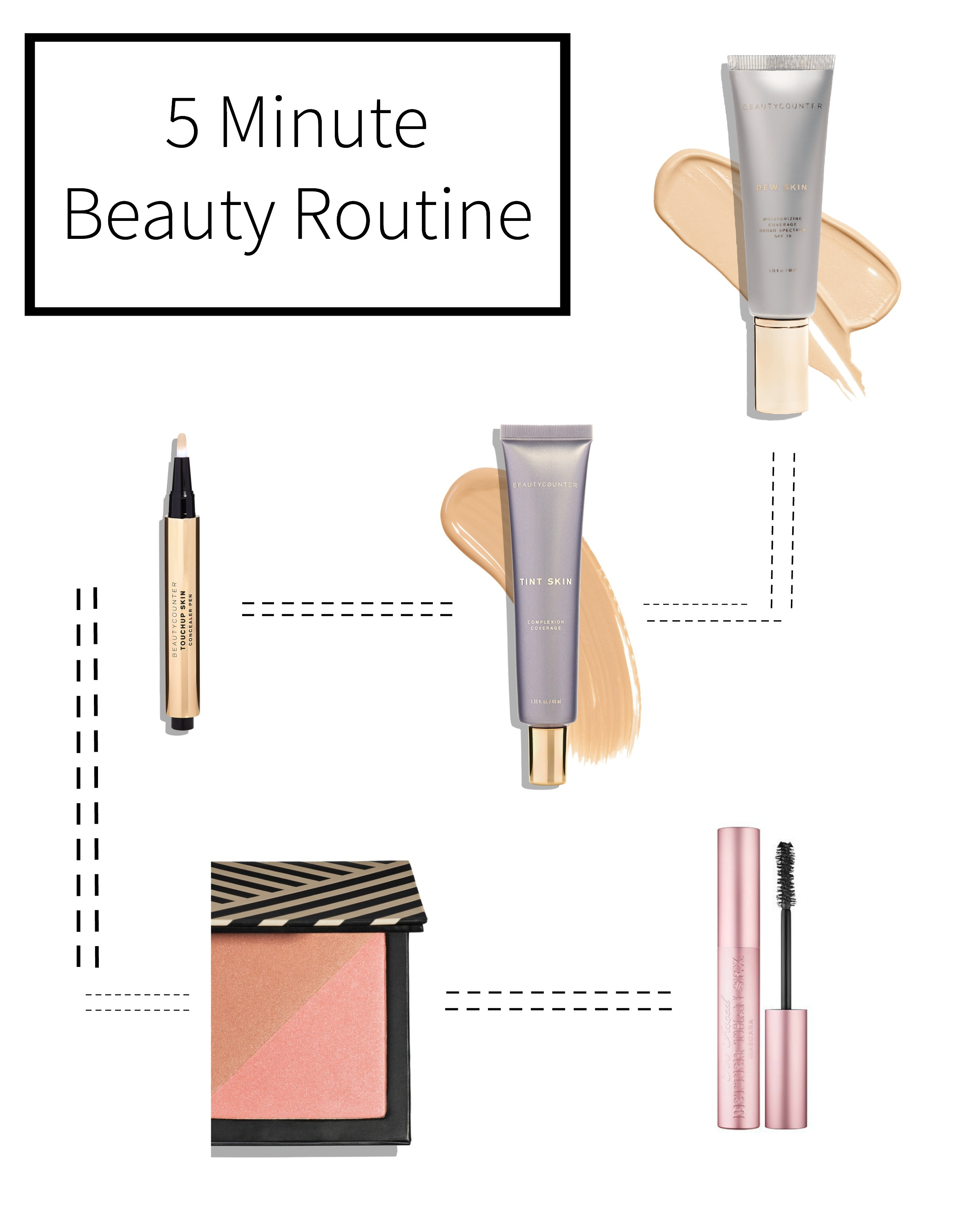5 Minute Beauty Routine
